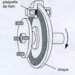 Plaquette et disque de frein
