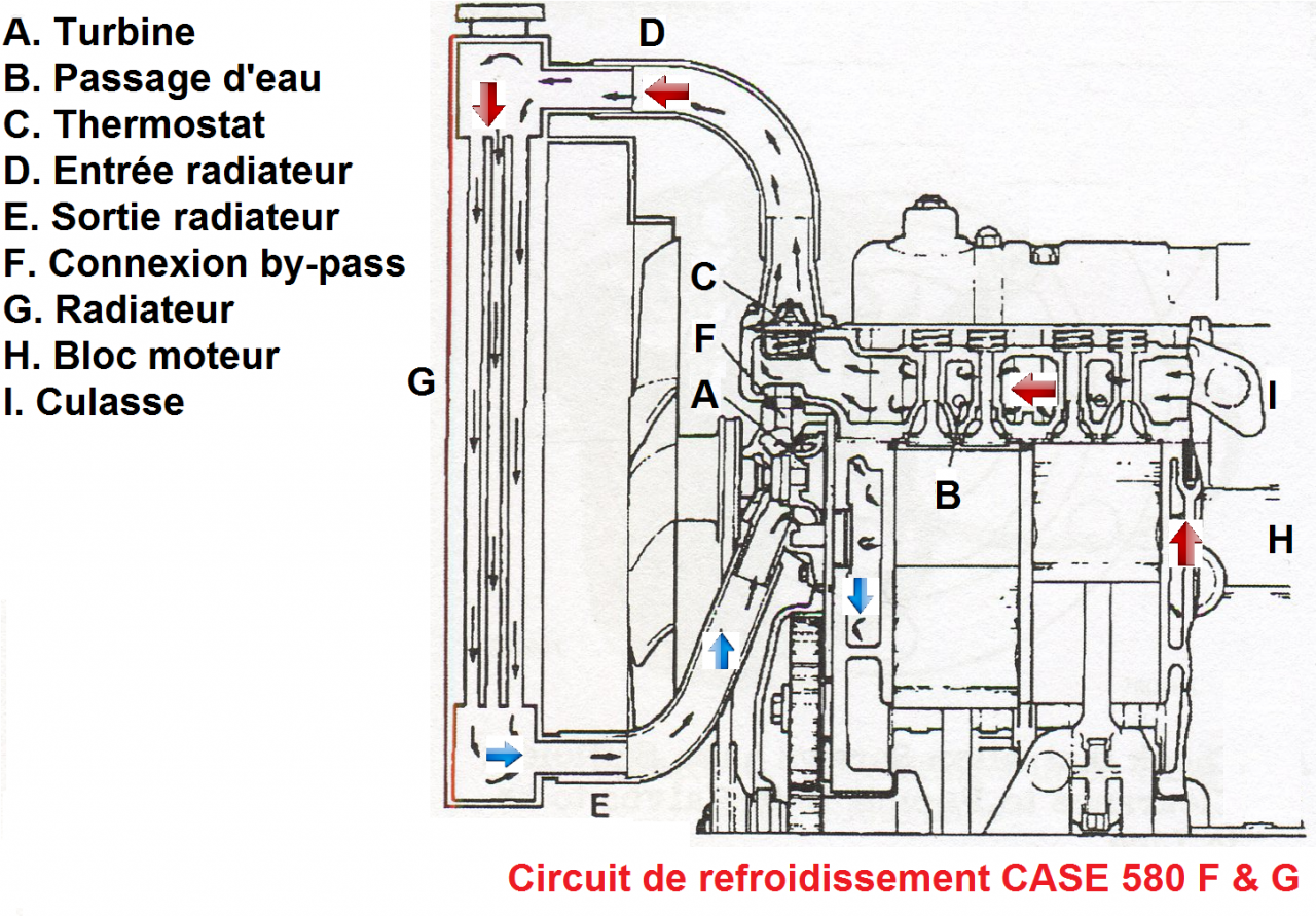 schema circuit refroidissement