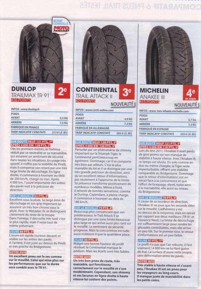 test pneu moto journal votre site sp cialis dans les accessoires automobiles. Black Bedroom Furniture Sets. Home Design Ideas
