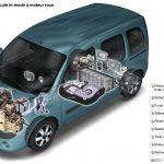 Batterie auto kangoo